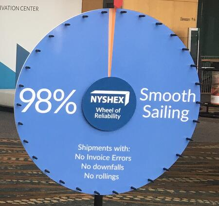 NYSHEX's wheel of reliability for shipping